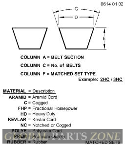 Belt Set - BELT, 2HC MTCD, PRIMARY DRIVE AN373725