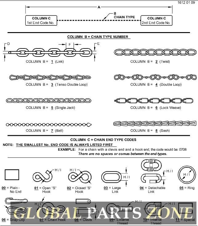 Link Chain - CHAIN ASSY - RAMP CURTAIN AN373798