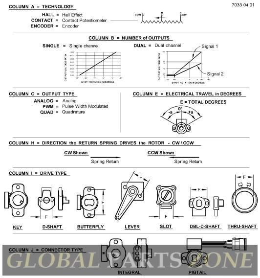 Sensor - SENSOR, HALL EFFECT NRPS(30DEGREE) AN373340